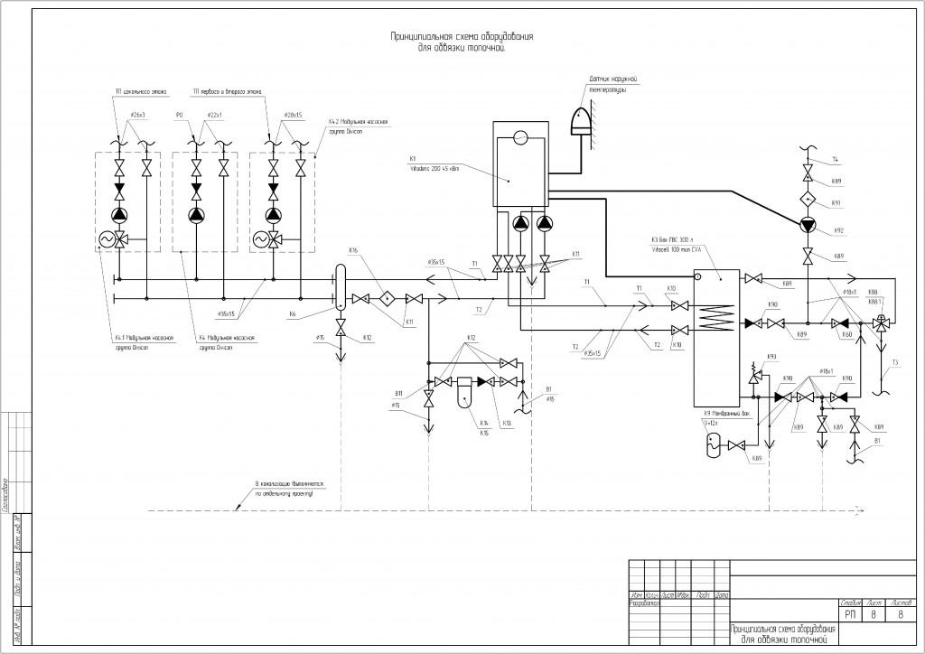 проект системы отопления с газовым котлом