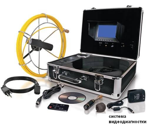 система видеодиагностики труб