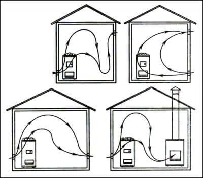 воздух в бане тепловизором