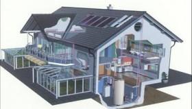 энергоэффективное отопление дома