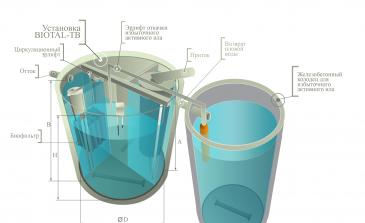 подбор системы очистки сточных вод