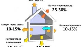 analys effect