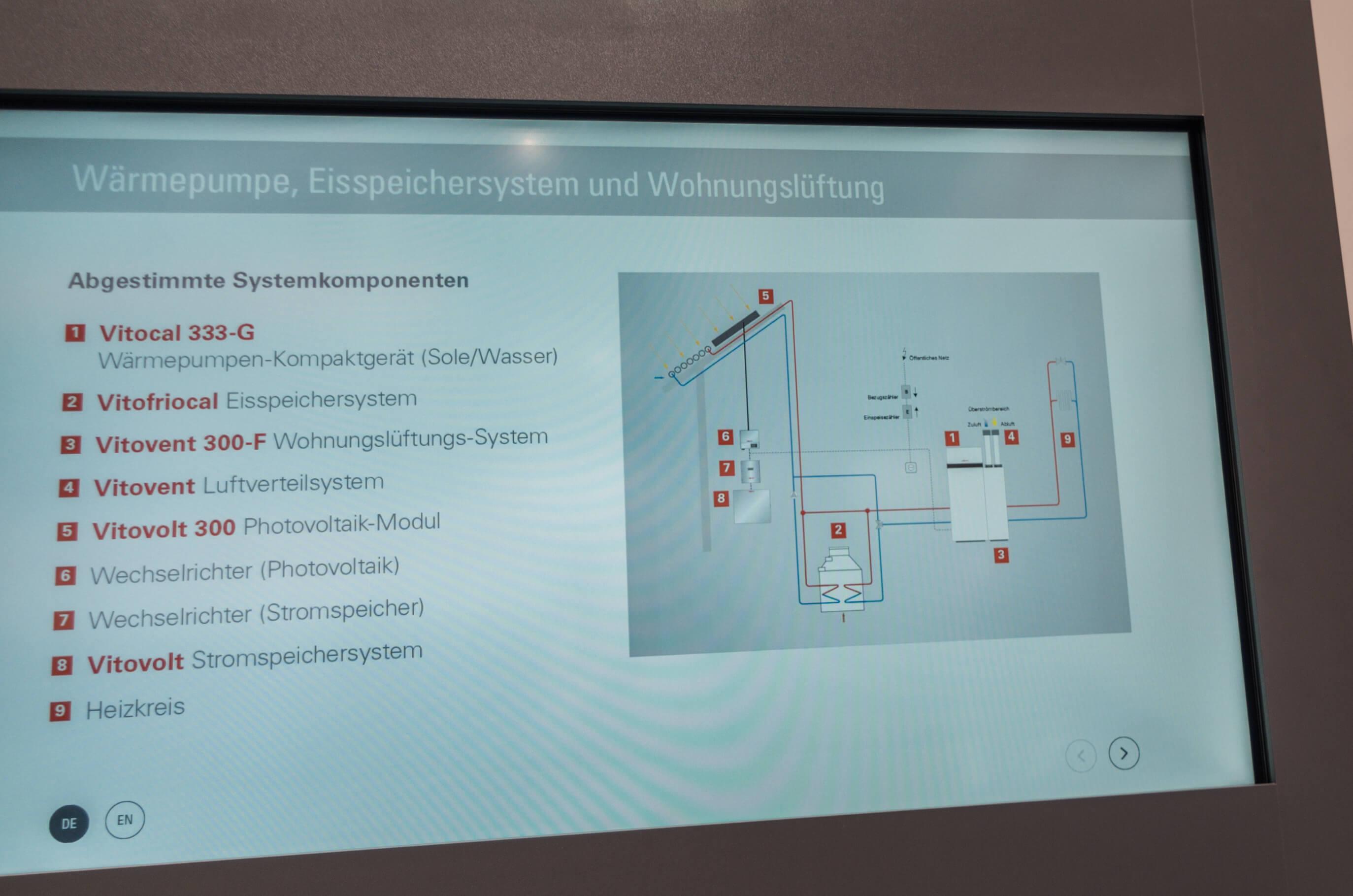схема автоматической ориентации солнечной батареи