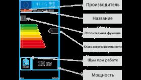 энергоэффективность в Европе