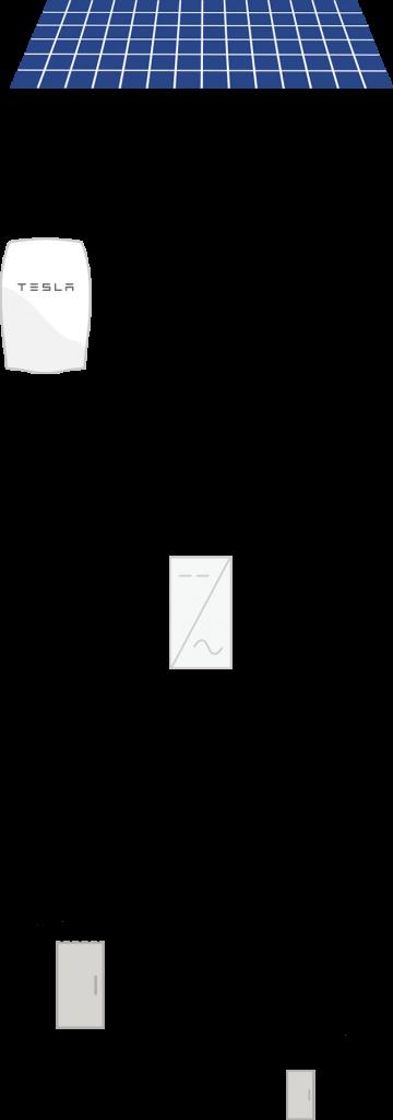 как работает аккумулятор Tesla Powerwall
