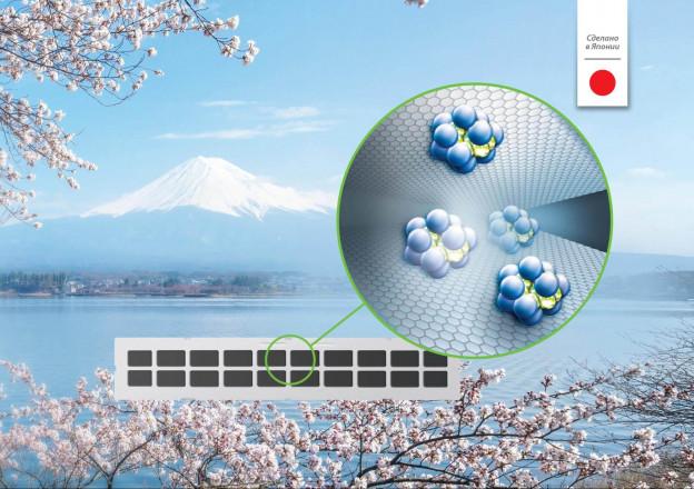 очиститель воздуха mitsubishi electric