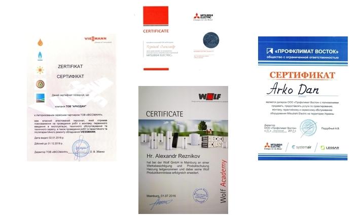 Сертификаты Аркодан